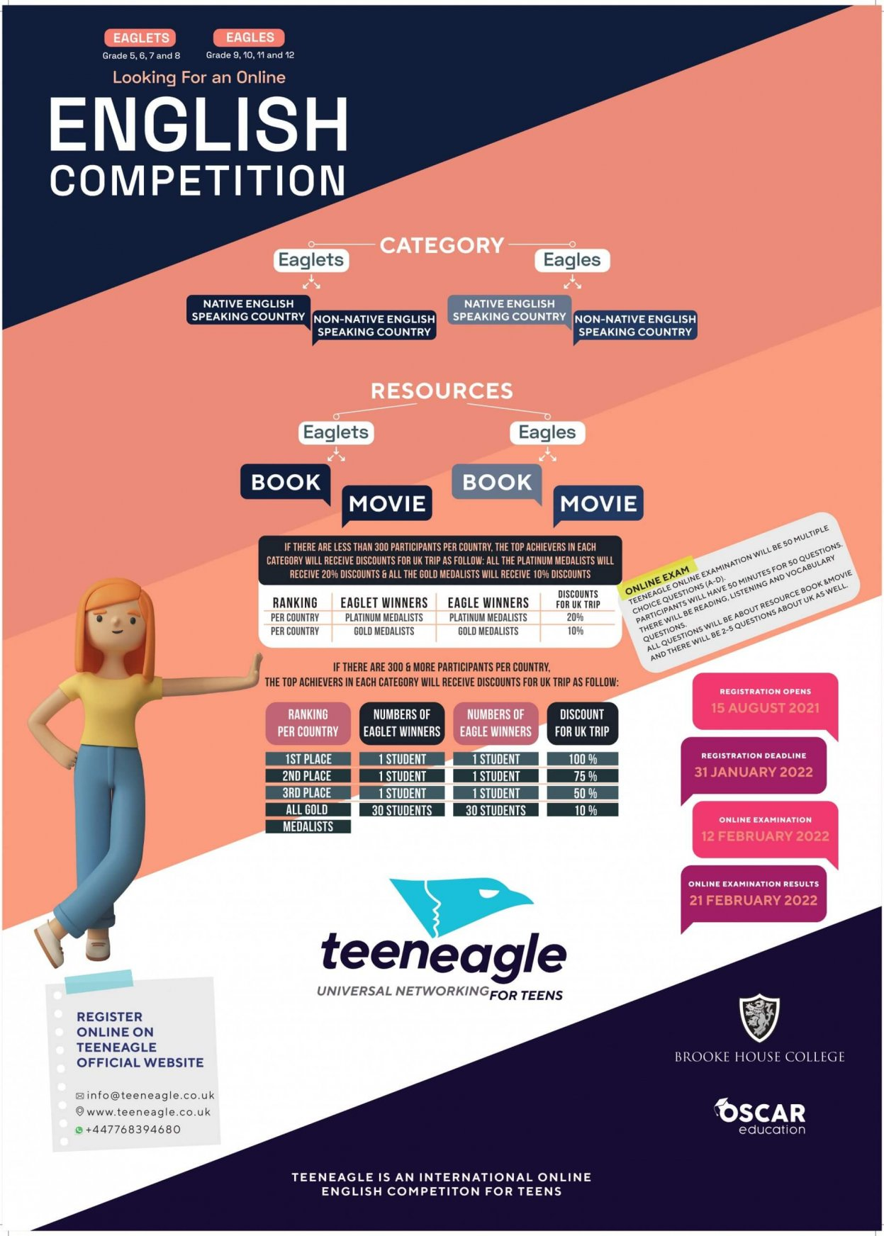 teeneagle poster 2022 online competition 1_page-0001